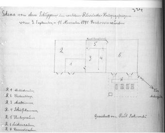 "Sketch of the shooting hut during the ""Russenaktion"""