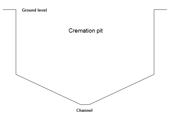 Figure 5: Cross-section of cremation pit